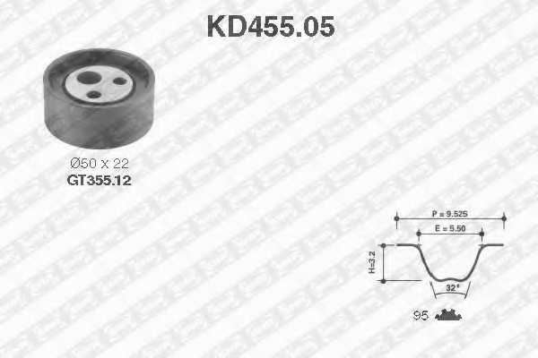 Комплект ремня ГРМ SNR KD455.05 - изображение
