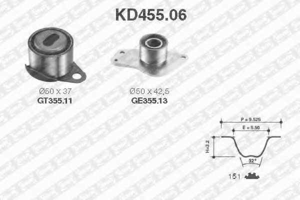 Комплект ремня ГРМ SNR KD455.06 - изображение