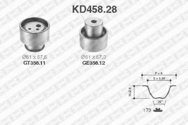 Комплект ремня ГРМ SNR KD458.28 - изображение