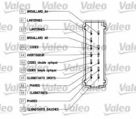 Выключатель на колонке рулевого управления VALEO 251568 - изображение 3