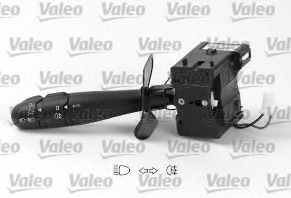 Выключатель на колонке рулевого управления VALEO 251568 - изображение